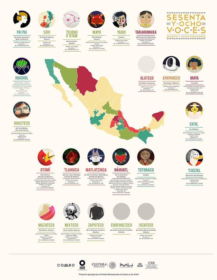 cuentos indígenas mexicanos 68 voces