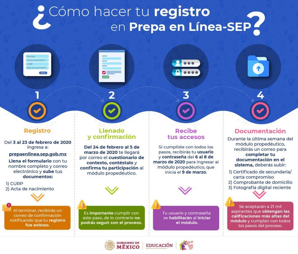 prepa en línea sep registro